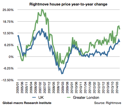 rightmove-house-price-average