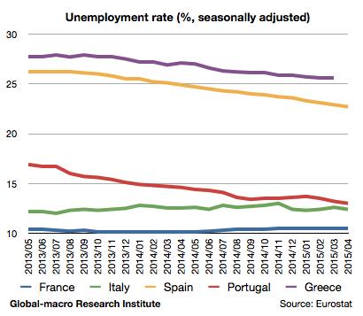 2015-apr-eurozone-unemployment-rate