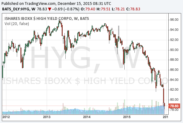 2015-12-15-ishares-high-yield-corporate-bond-etf-nyarca-hyg-long-term-chart