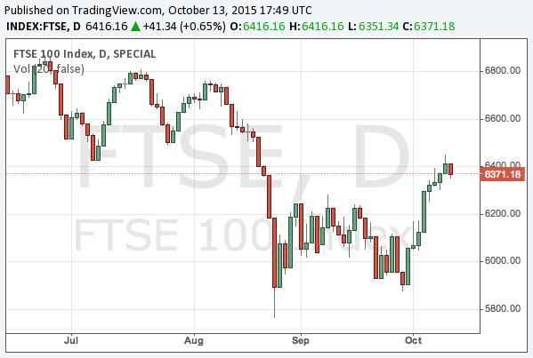 2015-10-13-ftse-100-chart