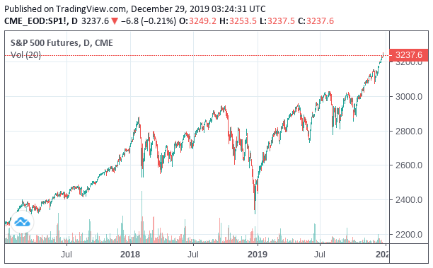 明日 株価 予想